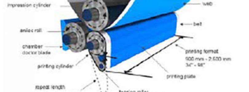 Conprinta Printing Technology